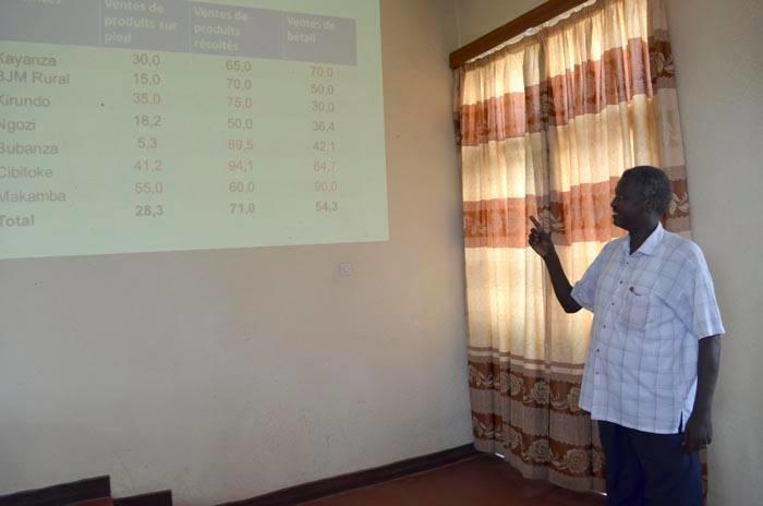 Le consultant Patrice Ntahompagaze en train d'exposer sur l'étude